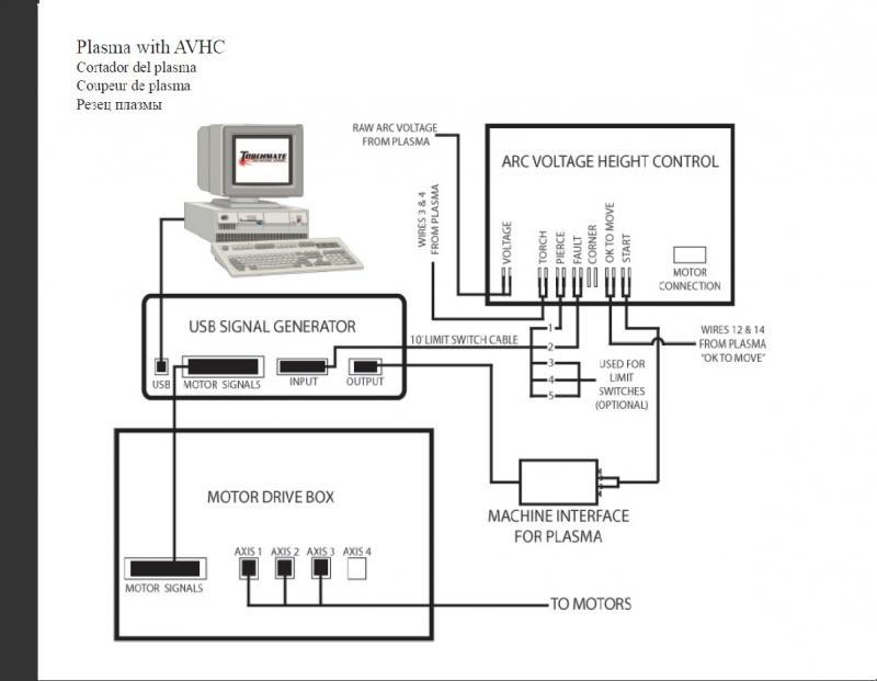 avhc wiring diagram