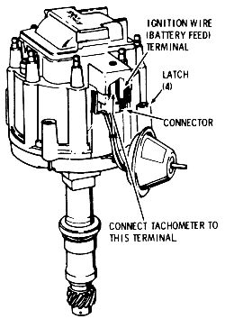 Chevy 350 Tachometer Wiring - Wiring Diagram Direct file-produce -  file-produce.siciliabeb.it | With A Chevy 350 Hei Distributor Tach Wiring |  | file-produce.siciliabeb.it