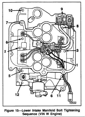 1996 Blazer 4 3l Intake Manifold Torque Sequence