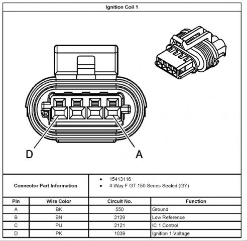 LS Swap HELP! - Pirate4x4 Com : 4x4 and Off-Road Forum