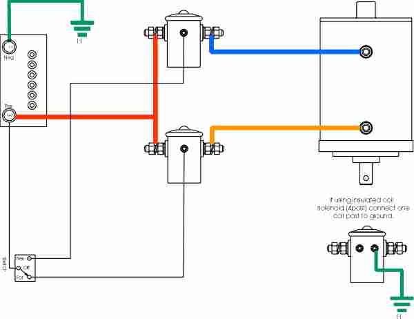 [DIAGRAM_1JK]  Wiring Diagram For A Winch 12 volt winch solenoid wiring diagram simple winch  diagram - lack.123vielgeld.de | 2500 Warn Winch Wiring Diagram |  | Wires