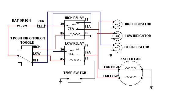 Ford Tauru Electric Fan Wiring Diagram