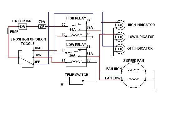 Dual Electric Fan Wiring Diagram With Relay