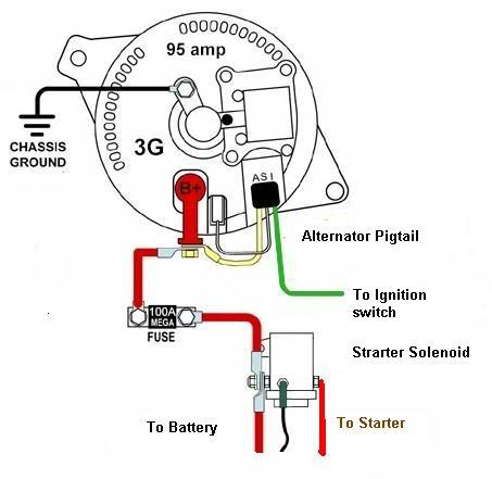 1968 ford alternator wiring diagram wiring diagrams clicks 1988 Ford Alternator Wiring Diagram 1966 mustang alternator wiring diagram jua schullieder de \\u2022 1955 ford alternator wiring diagram 1968 ford alternator wiring diagram