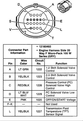4l60 wiring connector diagram 2008 gmc trailer wiring connector diagram