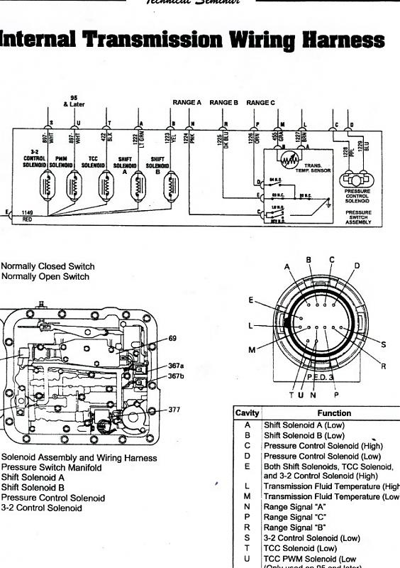 4l60e transmission overheating and need help from any guru