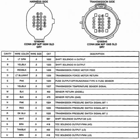 1995 4l60e Wiring Harness Diagram Trusted Wiring Diagram