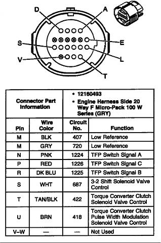4l60 wiring connector diagram yj wrangler 6.0l 4l60e rewiring harness - pirate4x4.com ... trailer wiring connector diagram
