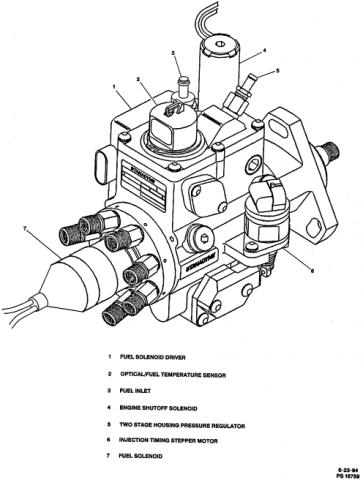 T3648819 Need fuse box diagram 95 dodge dakota further 87 Camaro Fuel Pump Wiring Diagram likewise 2003 Chevy Cavalier Fuel Line Diagram additionally T5167311 Ac clutch as well Dodge 5 2l Engine Diagram. on chevy truck fuel pump wiring