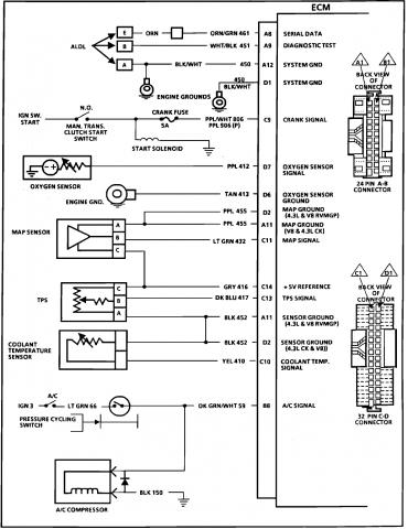 Gm TBI HEI byp - Pirate4x4.Com : 4x4 and Off-Road Forum First Gen Gm Tbi Wiring Diagram on s10 tbi 2 5 wire diagram, 1987 tbi diagram, gm tbi air cleaner, gm throttle body diagram, chevy tbi schematic diagram, chevy tbi wiring diagram, gm tbi exploded view, tbi harness diagram, 92 chevrolet 1500 tbi circuit diagram, tbi conversion wiring diagram, gm tbi parts, holley tbi wiring diagram, chevy tbi fuel diagram, 1989 chevy 1500 engine diagram,