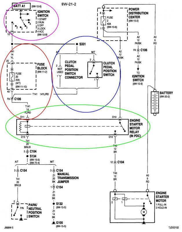 1998 jeep wrangler starter wiring diagram - wiring diagrams law-patch-a -  law-patch-a.alcuoredeldiabete.it  al cuore del diabete