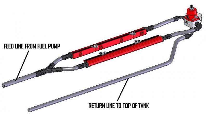 Fuel Line Size: Regulator Setup HP? - Ford Mustang Forums