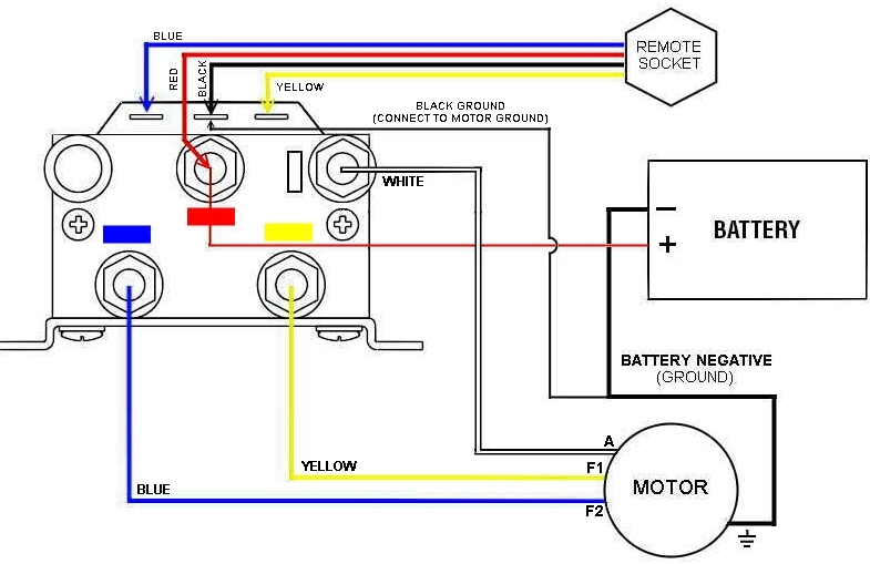 atv winch solenoid wiring diagram data wiring diagrams u2022 rh mikeadkinsguitar com yamaha atv starter relay wiring diagram atv starter relay wiring diagram