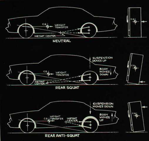 Help With Anti Squat Diagram Pirate4x4 4x4 And Off Road Forum