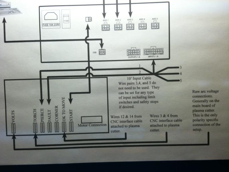 Avhc Wiring Diagram