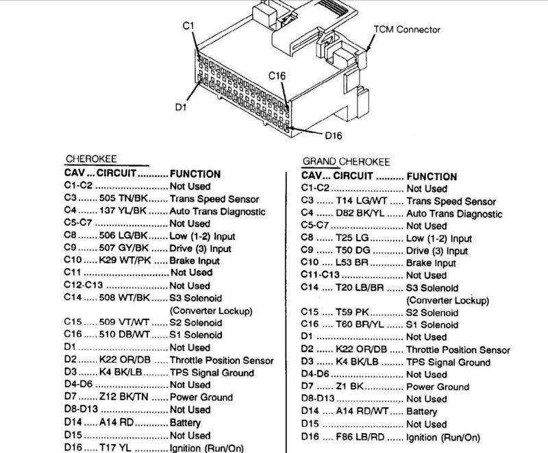 need wiring diagram for 92 xj aw4 pirate4x4 com 4x4 and off road