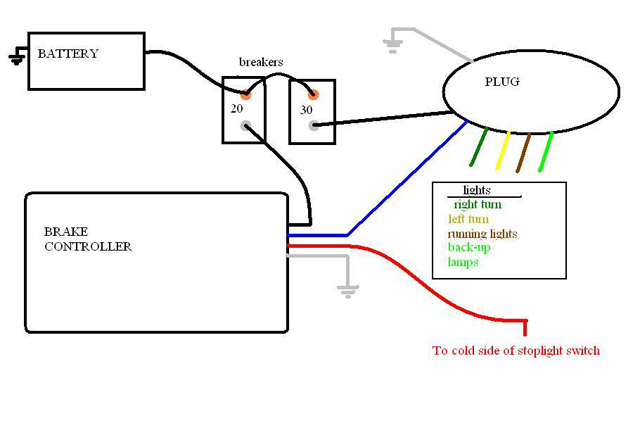 wiring diagram for trailers images trailer brake wiring diagram ih8mud forum