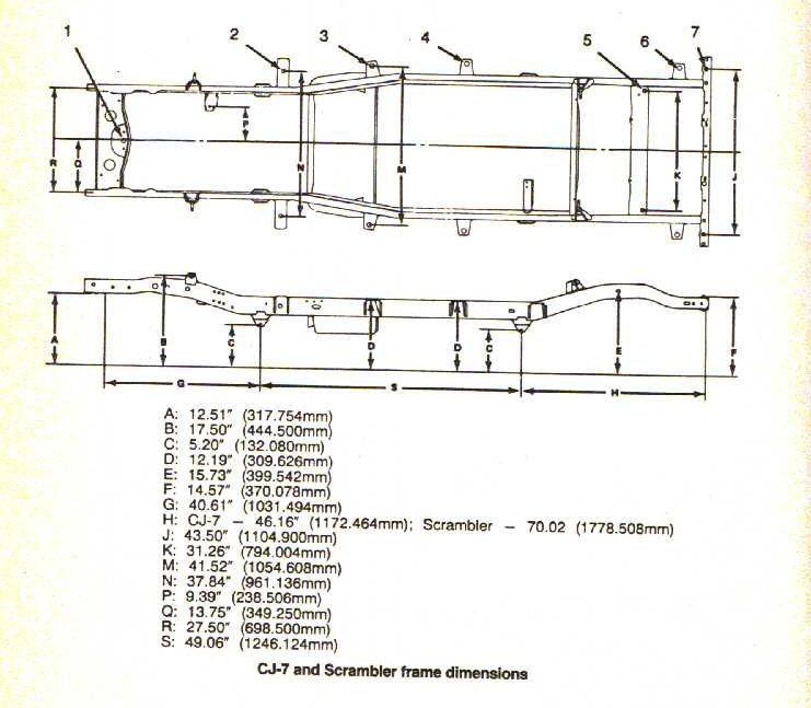 Cj8 Frame Dimensions