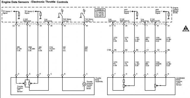 Tac Module Wiring Diagram 2007 Chevy 2500hd. 2003 Chevrolet ... on