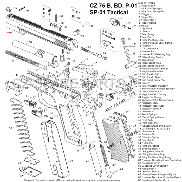 School Me On The Cz 75b - Page 2