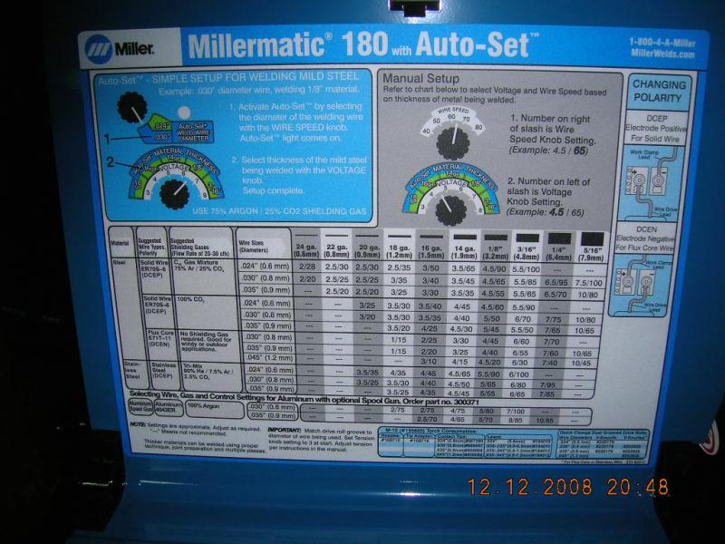 Lincoln 180c Or Millermatic 180 W Autoset Pirate4x4 Com