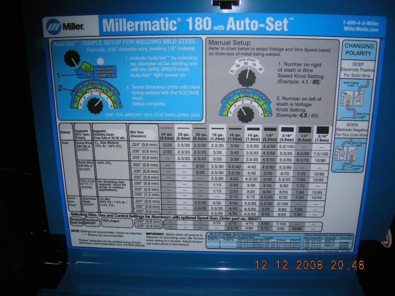 lincoln 180 mig welder manual