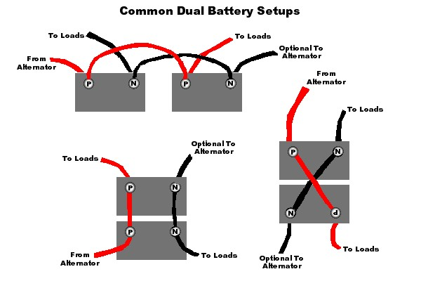 dual battery hook up diagram