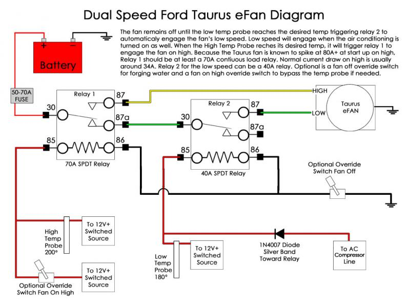 1572218d1419306246 tj lsx swap fan wiring dual_speed_fan_diagram_v3 tj with lsx swap fan wiring pirate4x4 com 4x4 and off road forum flex a lite black magic wiring diagram at bayanpartner.co