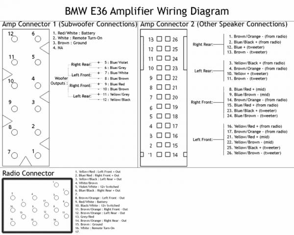 e radio wiring diagram e image wiring diagram e36 radio wiring diagram e36 auto wiring diagram schematic on e36 radio wiring diagram