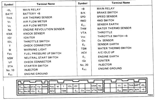 204405d1126053554 22re codes help ecu help! 1988 toyota pickup page 2 1988 toyota 4runner v6 engine wiring diagram at soozxer.org