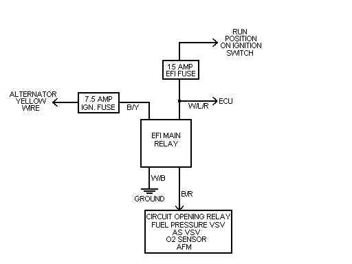 1992 Toyota 22re O2 Sensor Location - wiring diagrams image free ...