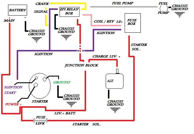 chevy 5 3 engine diagram correct 5 3 starter and charging system wiring pirate4x4 com  5 3 starter and charging system wiring