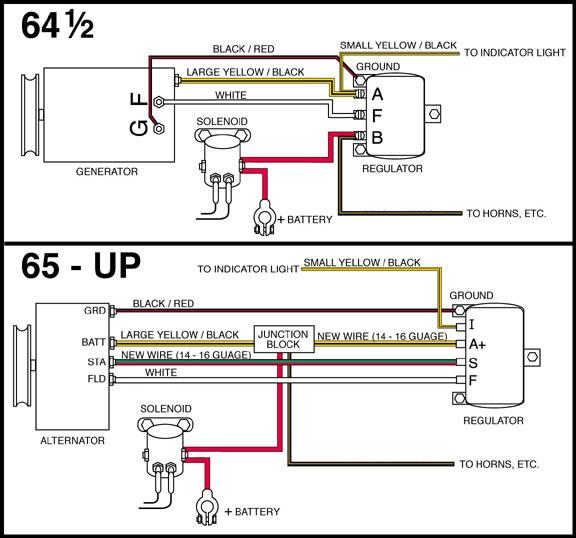 alternator wiring diagram pirate4x4 com 4x4 and off road forum rh pirate4x4 com 3 Wire Alternator Wiring Diagram Chrysler Alternator Wiring Diagram