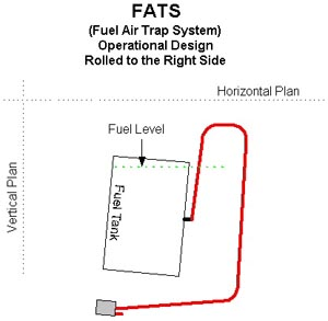 1361305d1403554038 fuel cell venting question fats4_small fuel cell venting question pirate4x4 com 4x4 and off road forum