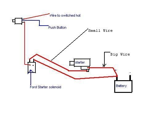 307548d1180750341 how wire up push button starter 22re ford solenoid wiring revised how to wire up a push button starter in 22re? pirate4x4 com Basic Electrical Wiring Diagrams at gsmx.co