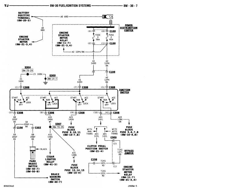 Jeep Wrangler Ignition Switch Wiring Diagram