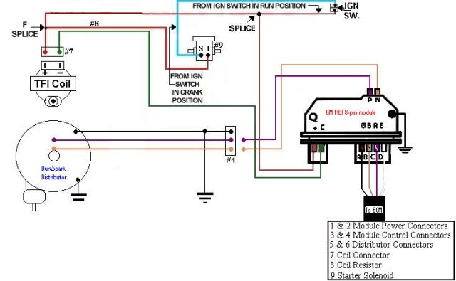 Ford Tfi Module Wiring Diagram