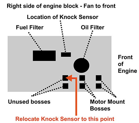 Toyota 4runner Knock Sensor Diagram - All Diagram Schematics on