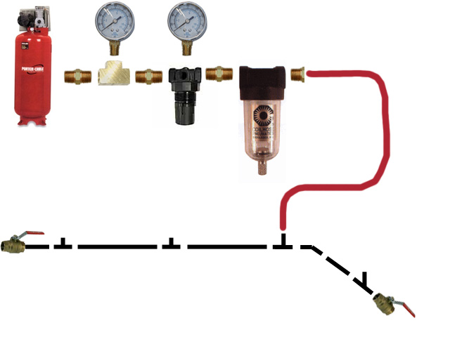 plumbing garage for compressed air