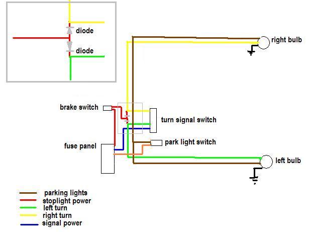 universal signal switch wiring diagram brake running light turn signal wiring pirate4x4 com 4x4  brake running light turn signal