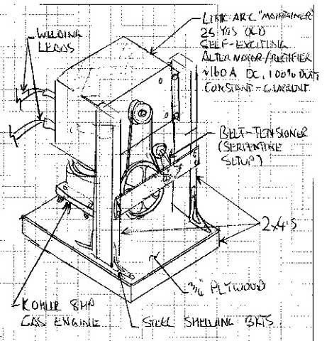 Alternator welder with a twist, 6 HP lawn mower motor  will