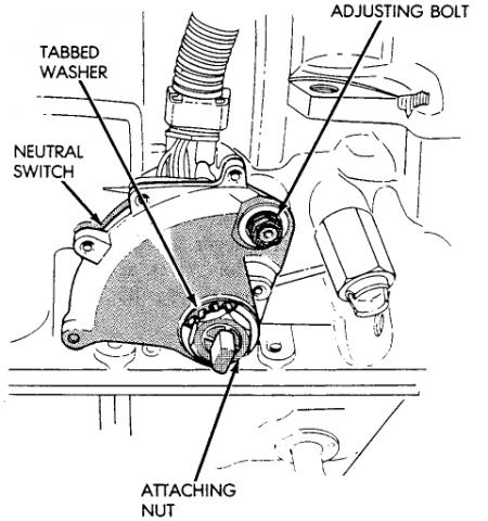 95 Jeep Wrangler Yj Wiring Diagrams on 1992 acura integra