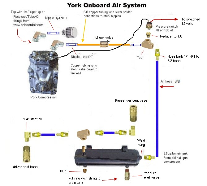 oba on board air york pirate4x4 com 4x4 and off road forum rh pirate4x4 com york compressor wiring diagram Craftsman Air Compressor Wiring Diagram