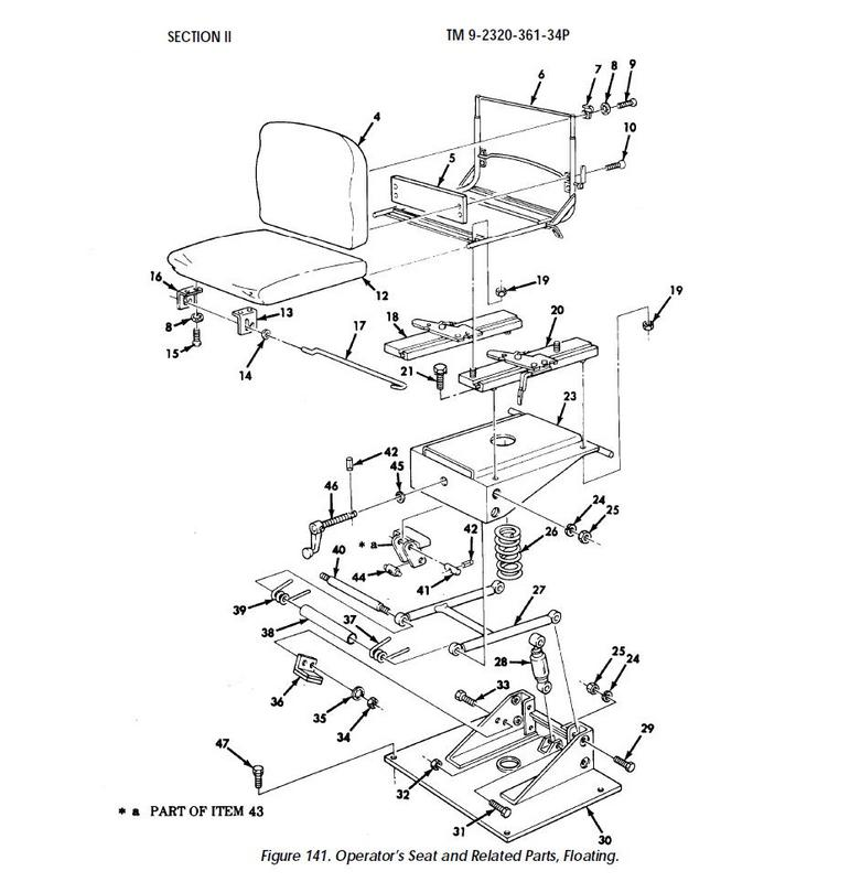 Adding To A Suspension Seat