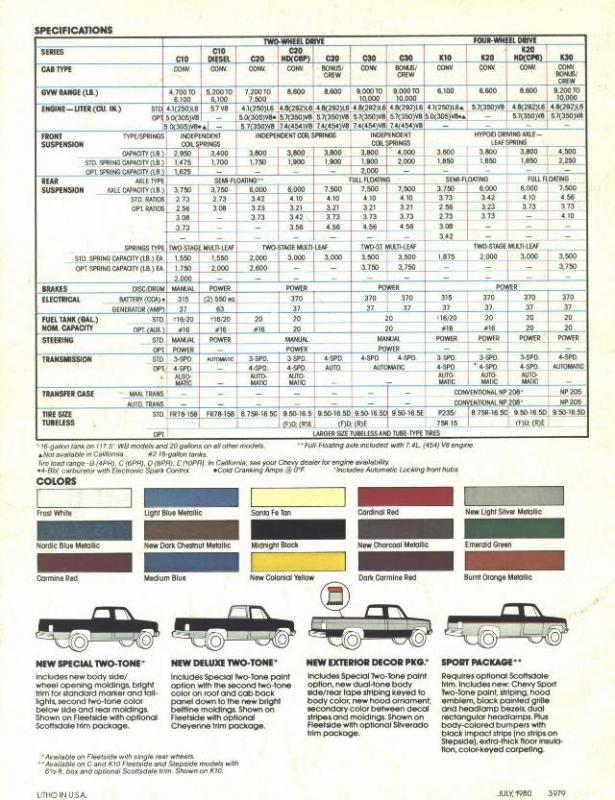 2013 Ford F250 Truck Towing Capacity Chart on 2009 gmc sierra 1500 shocks