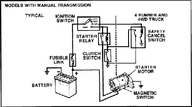 toggle and push on starter switch wiring diagram dorman starter switch wiring diagram #9