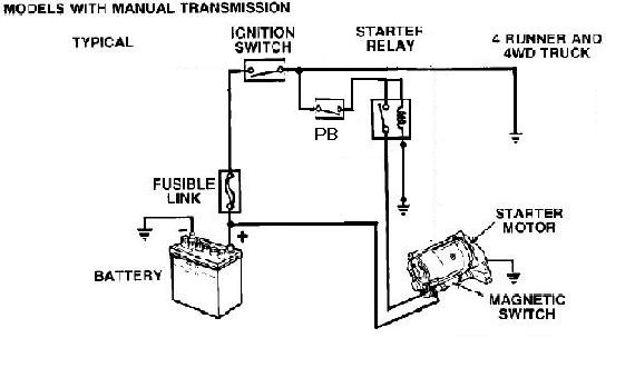 Push Button Start Wiring Diagram on remote car starter diagram