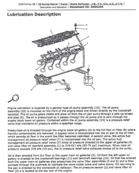 Gen III versus Gen IV GM engines Page 4 Pirate4x4Com 4x4 – Ly6 Engine Diagram