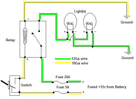 wiring extra reverse lights wiring image wiring wiring diagram for extra reverse lights wiring diagrams and on wiring extra reverse lights