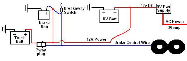 Breakaway Battery Wiring Diagram